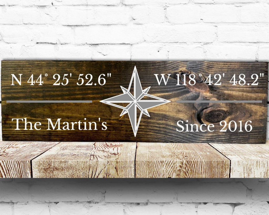 GPS Coordinates Sign and Romantic 5th Anniversary Gift Ideas by Gifter World